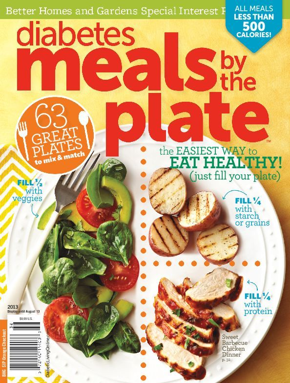 Diabetes Meals by the Plate Digital