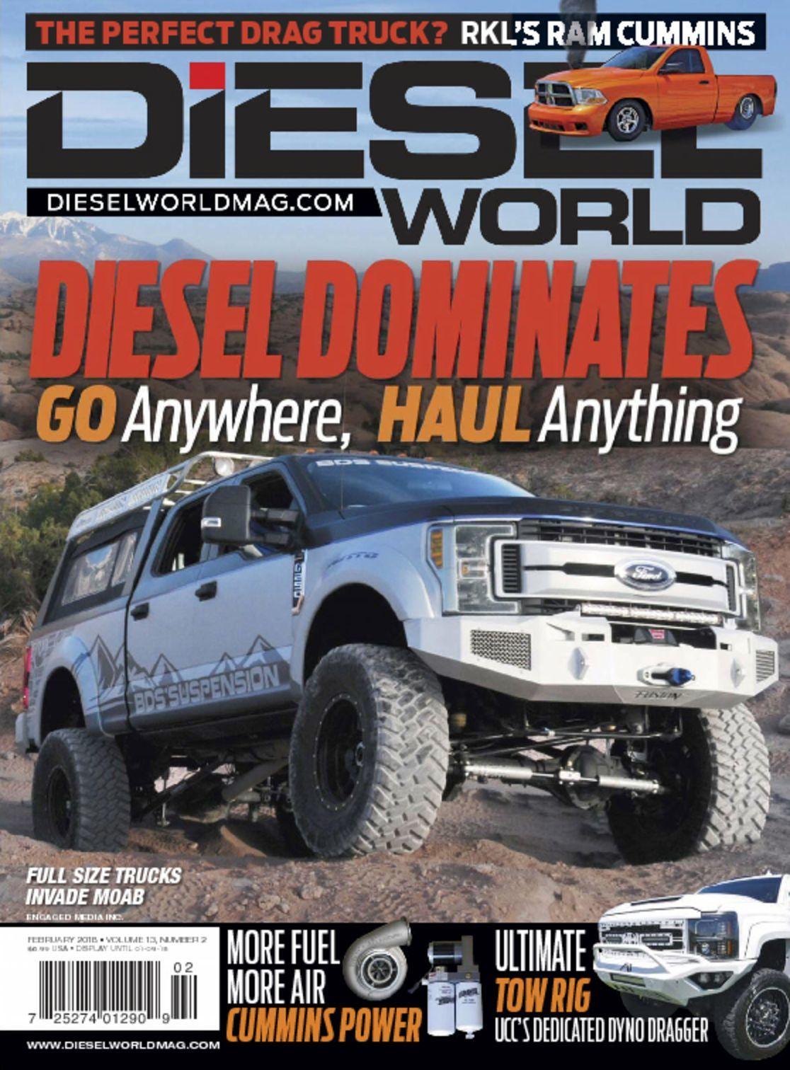 Diesel World Digital