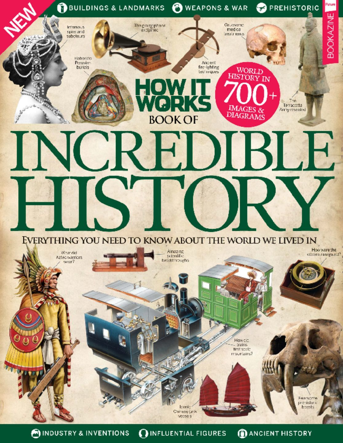 How It Works Book of Incredible History Digital