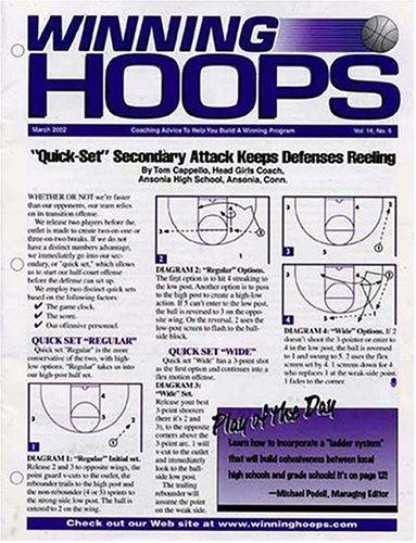 Winning Hoops Magazine